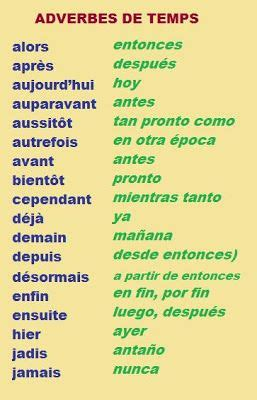 Essayer verbe espagnol